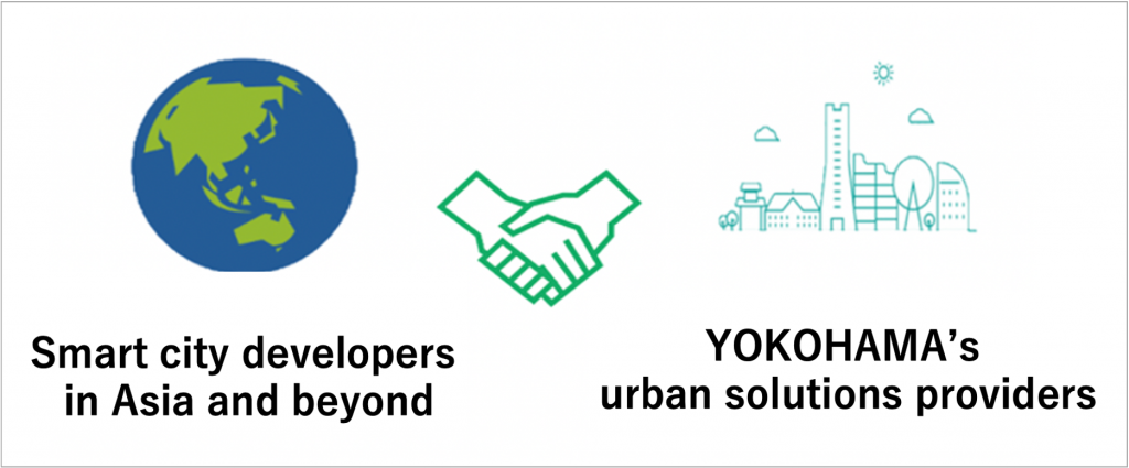 Smart city developers in Asia beyond  YOKOHAMA's urban solutions providers